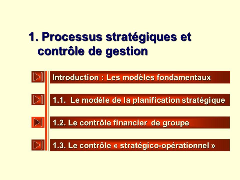 Processus stratégiques et contrôle de gestion