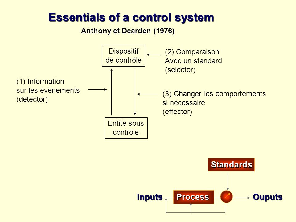 Essentials of a control system