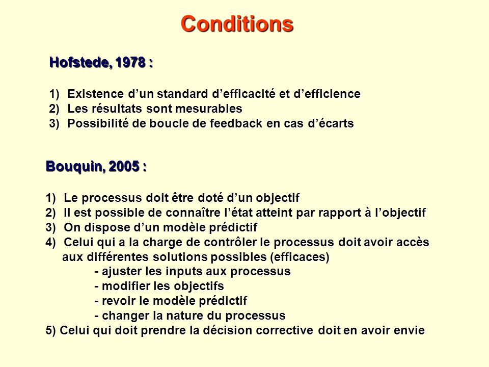 Conditions Hofstede, 1978 : Bouquin, 2005 :