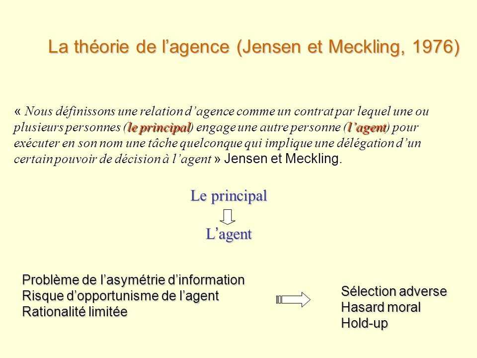 La théorie de l'agence (Jensen et Meckling, 1976)