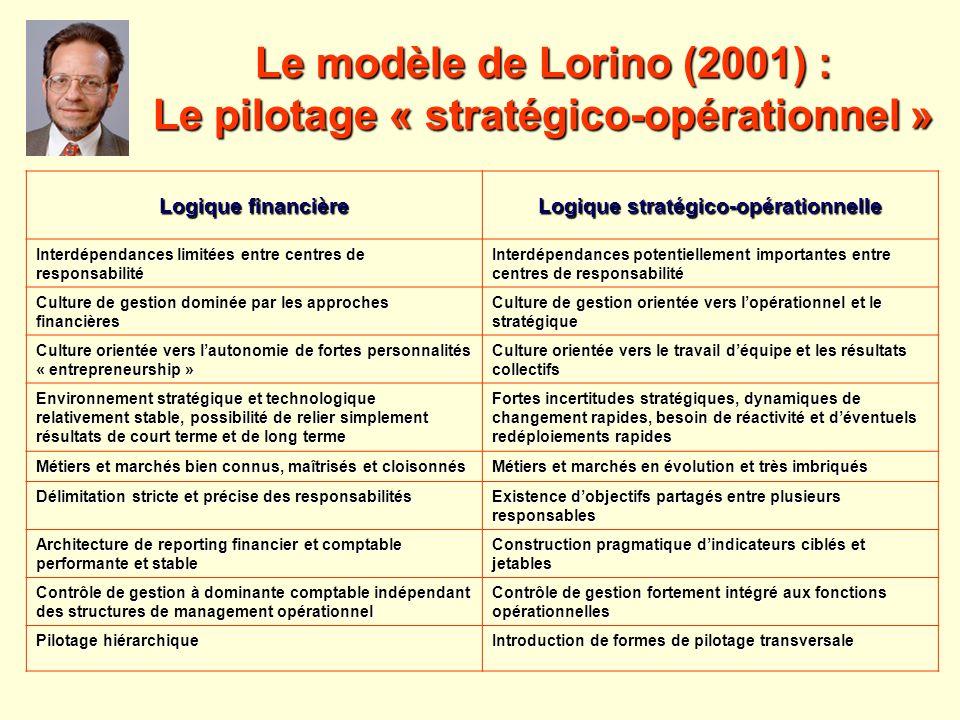 Le modèle de Lorino (2001) : Le pilotage « stratégico-opérationnel »