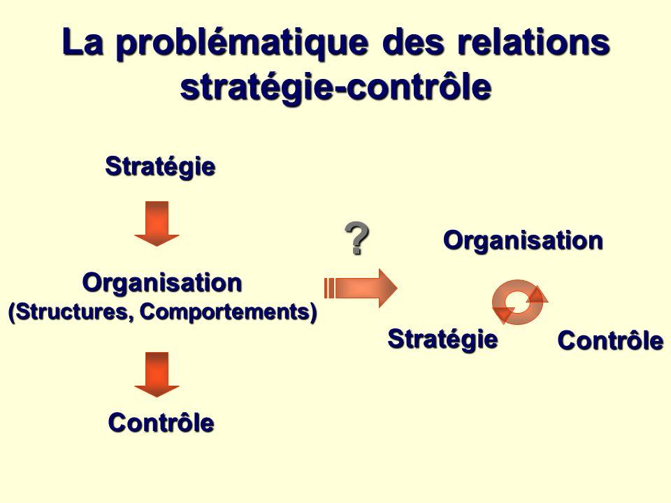 La problématique des relations stratégie-contrôle