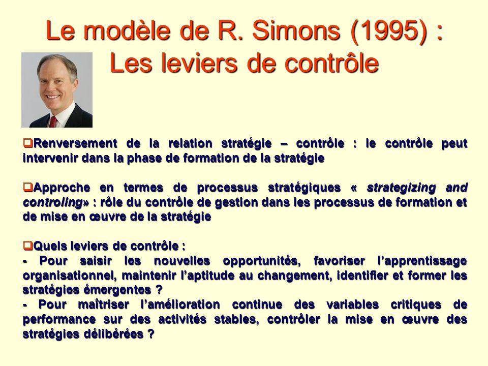 Le modèle de R. Simons (1995) : Les leviers de contrôle