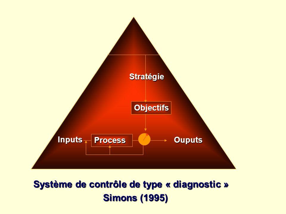 Système de contrôle de type « diagnostic » Simons (1995)