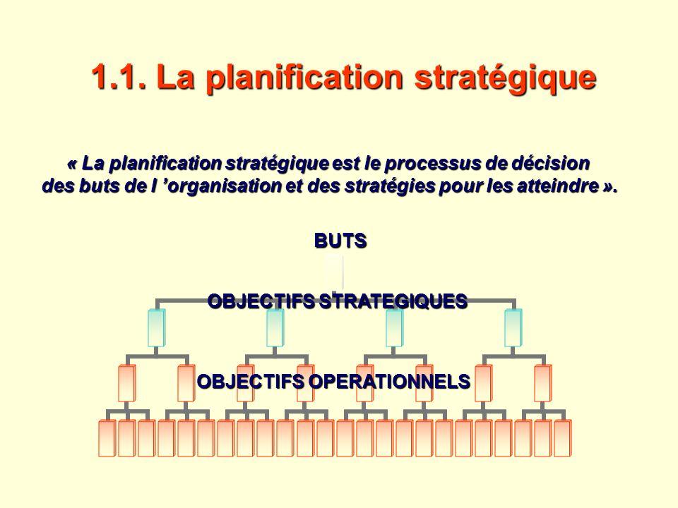1.1. La planification stratégique