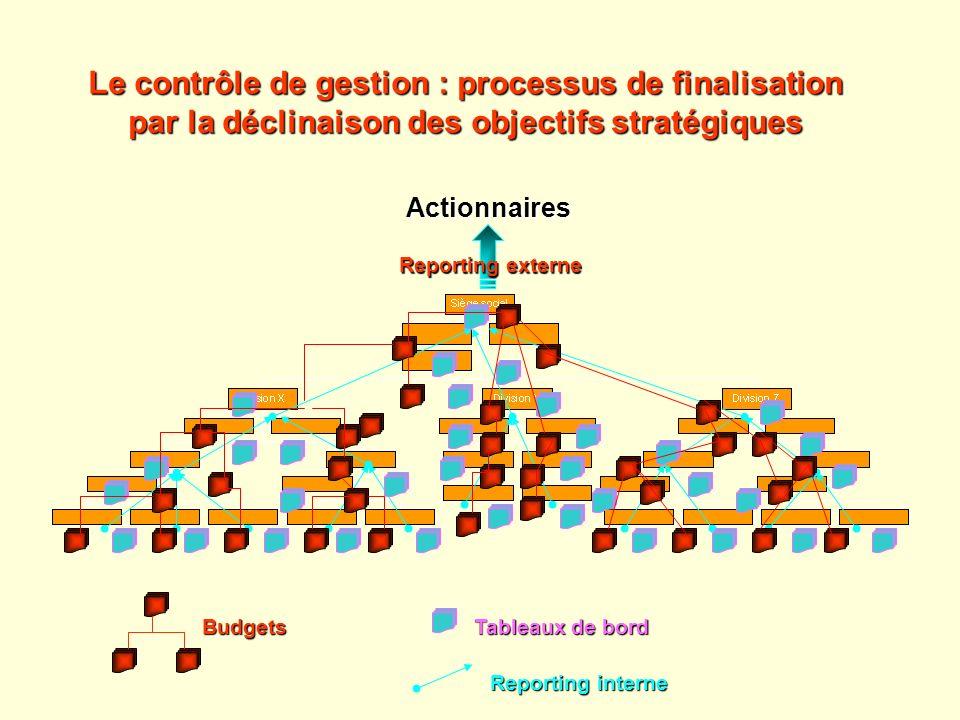 Le contrôle de gestion : processus de finalisation