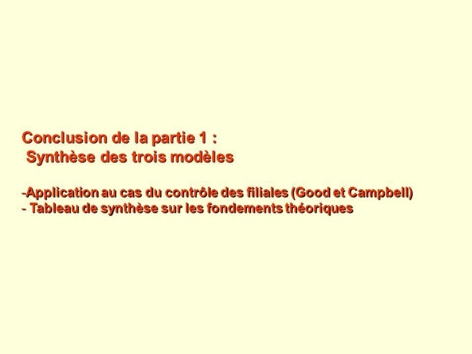 Conclusion de la partie 1 : Synthèse des trois modèles