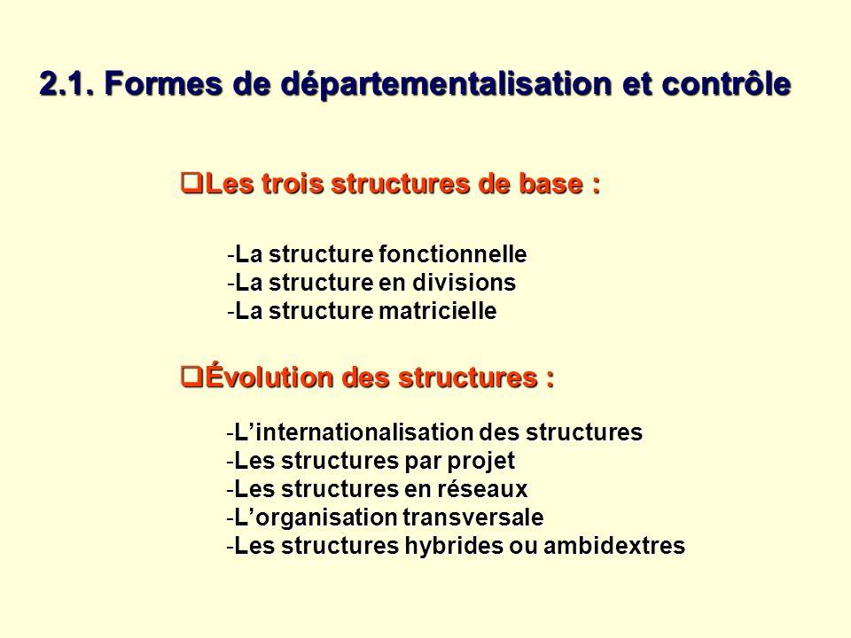 2.1. Formes de départementalisation et contrôle