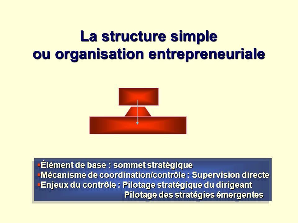 ou organisation entrepreneuriale
