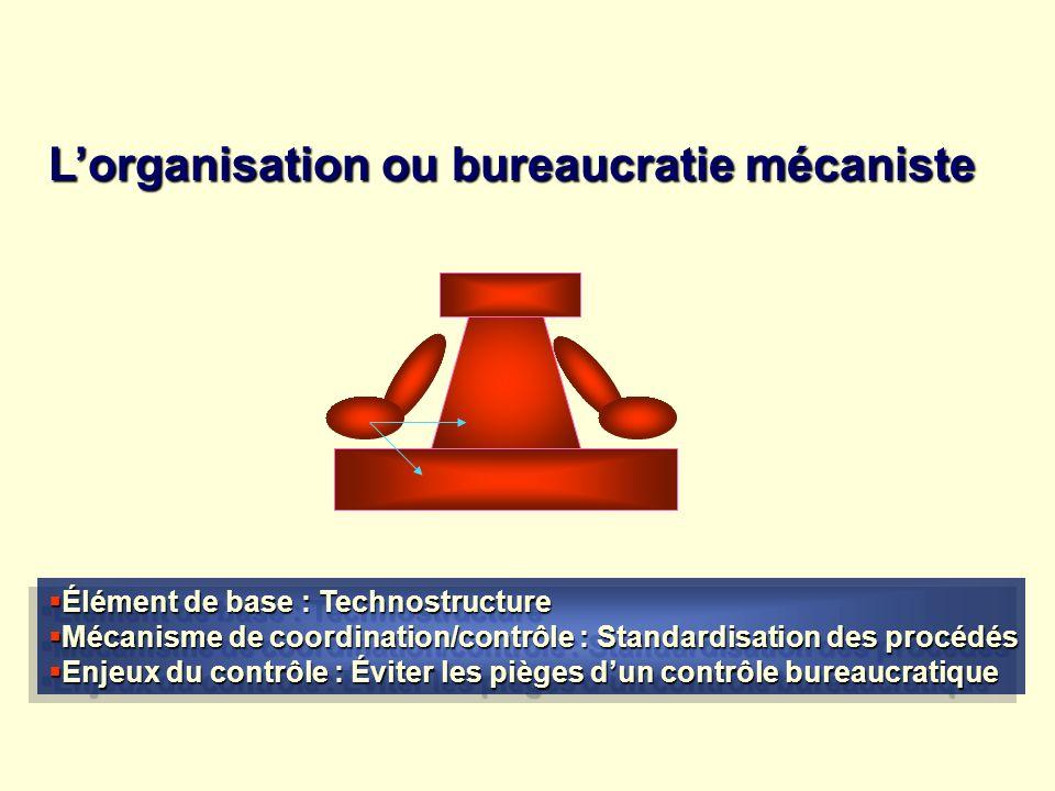 L'organisation ou bureaucratie mécaniste