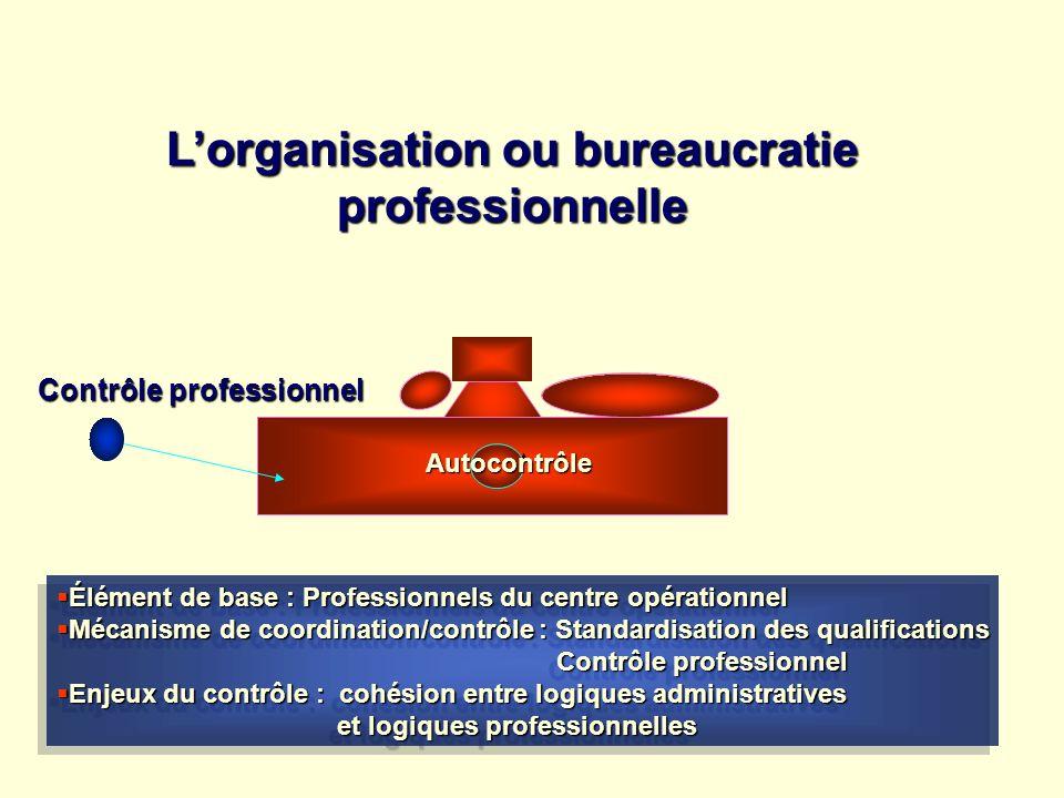 L'organisation ou bureaucratie
