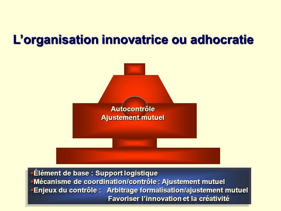 L'organisation innovatrice ou adhocratie