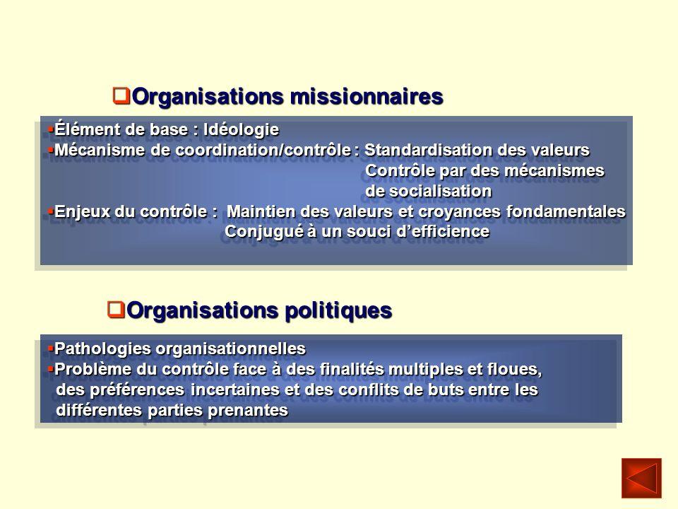 Organisations missionnaires