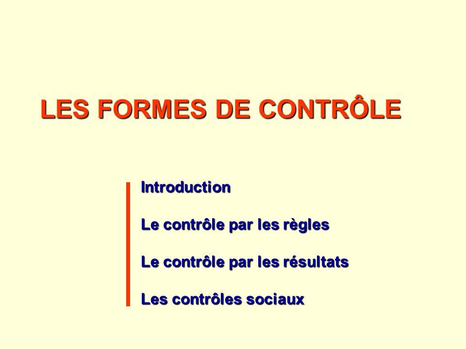 LES FORMES DE CONTRÔLE Introduction Le contrôle par les règles