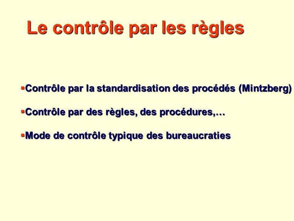 Le contrôle par les règles
