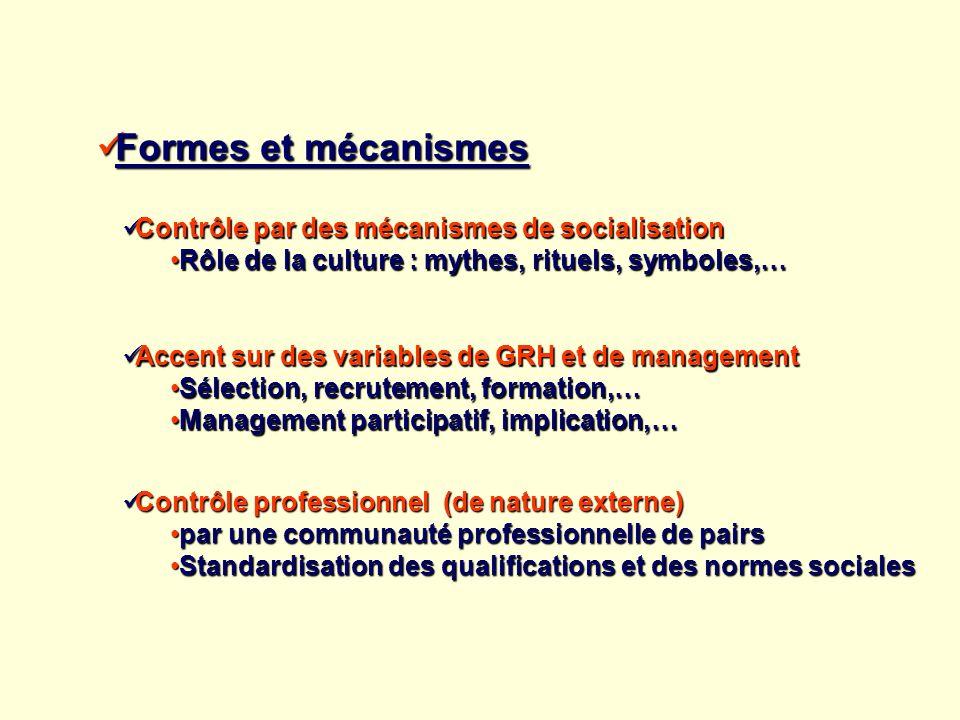 Formes et mécanismes Contrôle par des mécanismes de socialisation