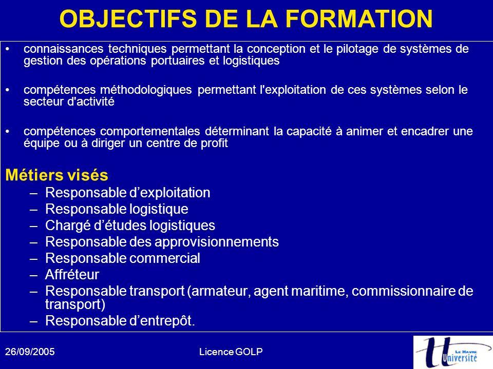 OBJECTIFS DE LA FORMATION