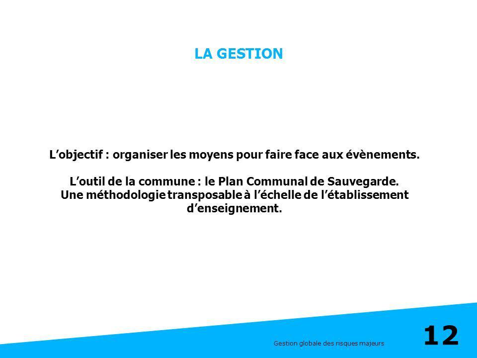 LA GESTION L'objectif : organiser les moyens pour faire face aux évènements. L'outil de la commune : le Plan Communal de Sauvegarde.