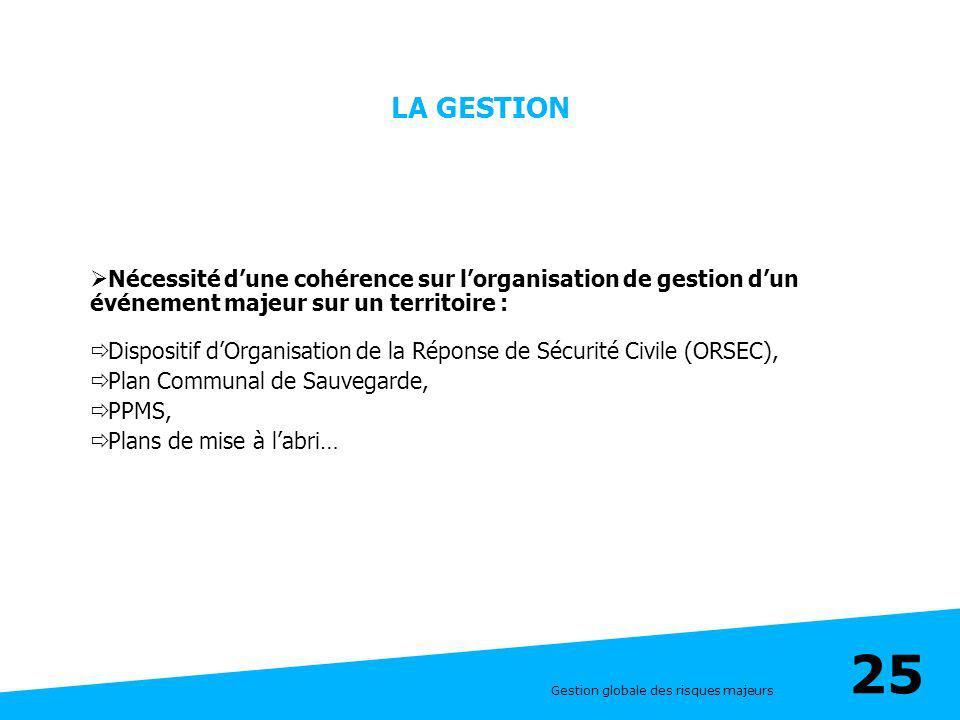 LA GESTION Nécessité d'une cohérence sur l'organisation de gestion d'un événement majeur sur un territoire :