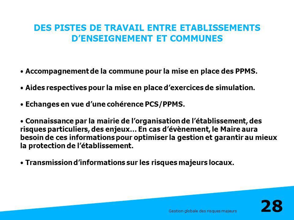 DES PISTES DE TRAVAIL ENTRE ETABLISSEMENTS D'ENSEIGNEMENT ET COMMUNES