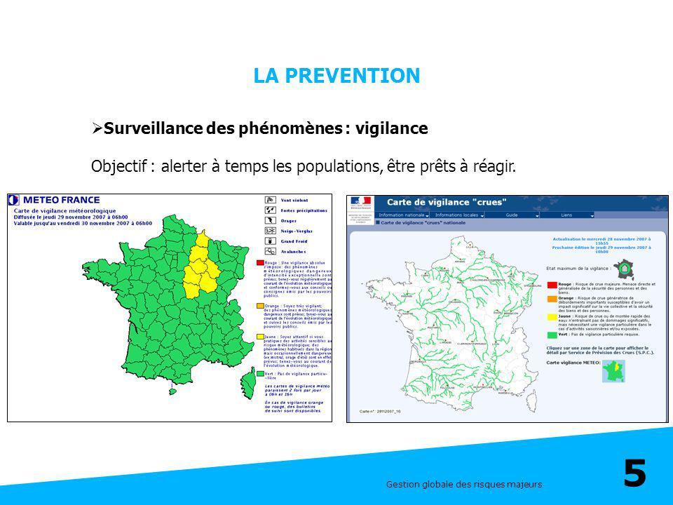 LA PREVENTION Surveillance des phénomènes : vigilance
