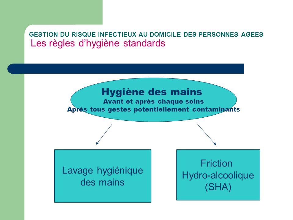Hygiène des mains Friction Lavage hygiénique Hydro-alcoolique