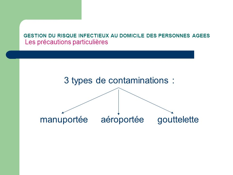 3 types de contaminations :