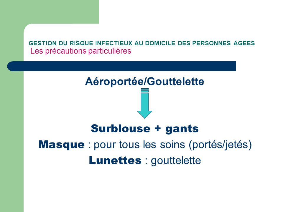 Aéroportée/Gouttelette
