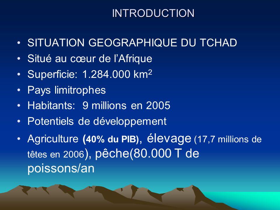 INTRODUCTION SITUATION GEOGRAPHIQUE DU TCHAD. Situé au cœur de l'Afrique. Superficie: 1.284.000 km2.