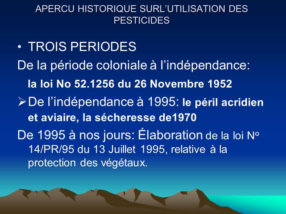 APERCU HISTORIQUE SURL'UTILISATION DES PESTICIDES