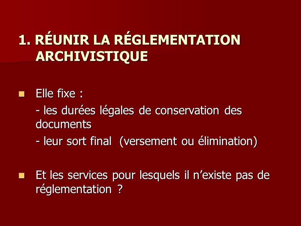 1. RÉUNIR LA RÉGLEMENTATION ARCHIVISTIQUE