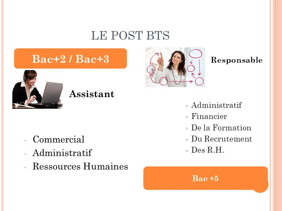 LE POST BTS Bac+2 / Bac+3 Assistant Commercial Administratif