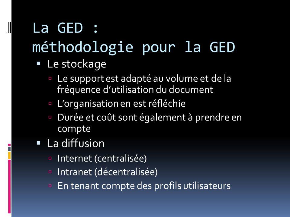 La GED : méthodologie pour la GED