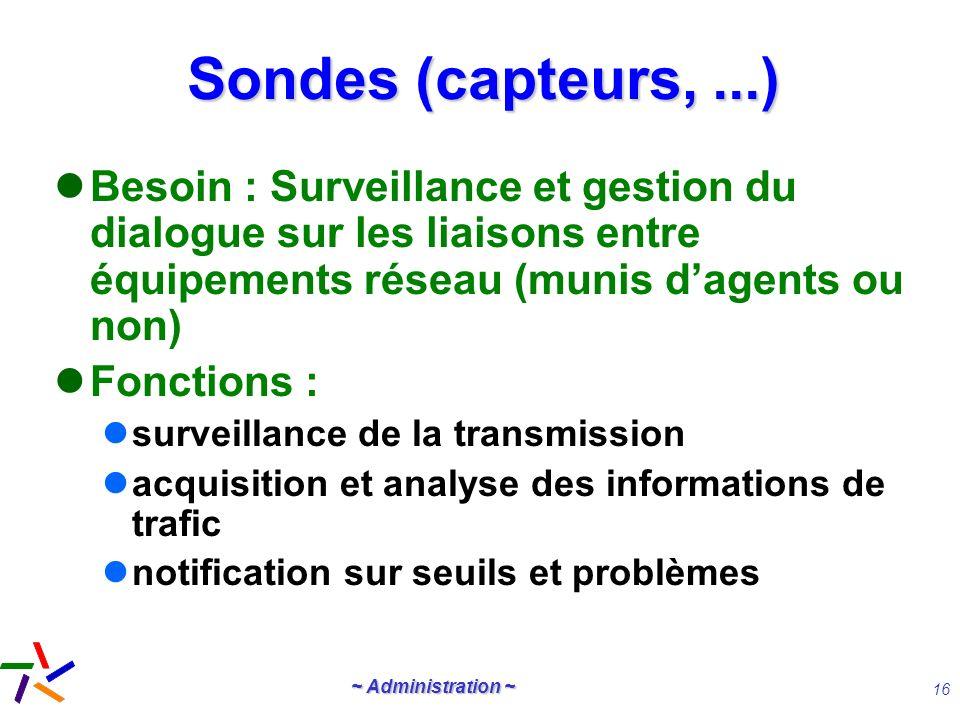 Sondes (capteurs, ...) Besoin : Surveillance et gestion du dialogue sur les liaisons entre équipements réseau (munis d'agents ou non)