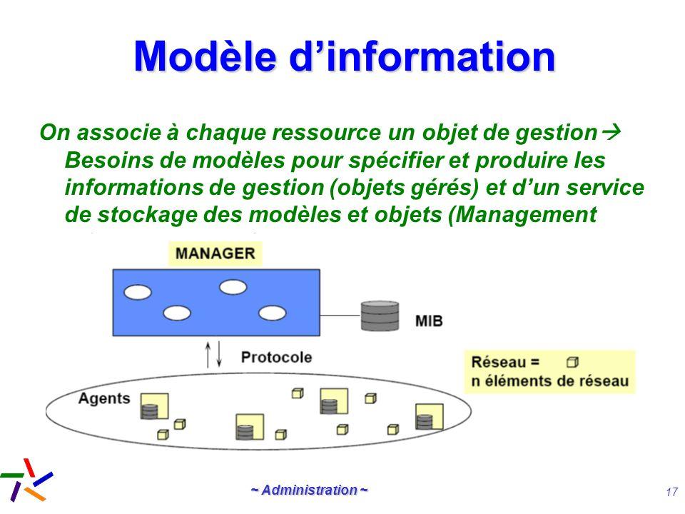 Modèle d'information