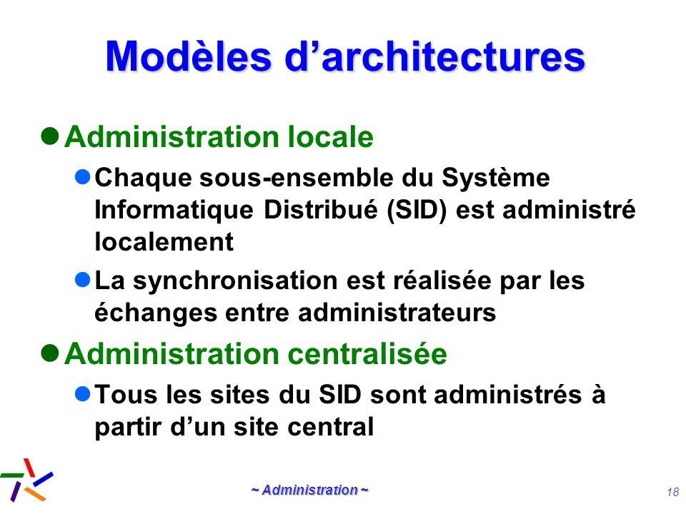 Modèles d'architectures