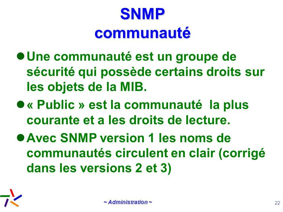 SNMP communauté Une communauté est un groupe de sécurité qui possède certains droits sur les objets de la MIB.