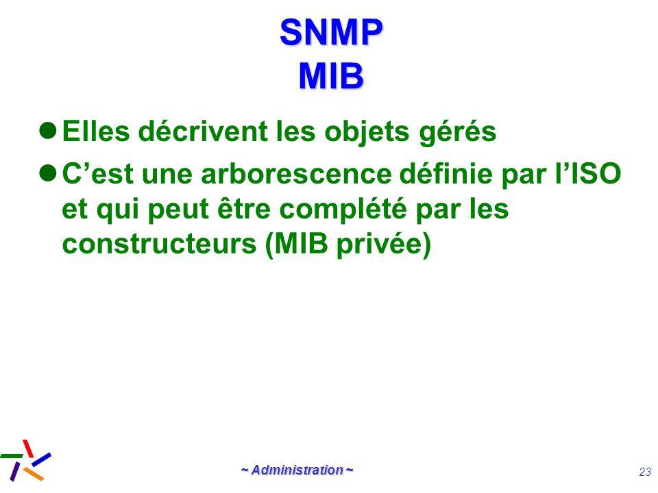 SNMP MIB Elles décrivent les objets gérés