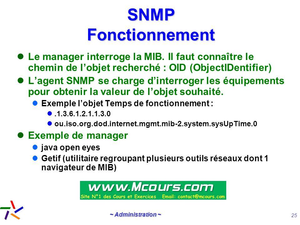 SNMP Fonctionnement Le manager interroge la MIB. Il faut connaître le chemin de l'objet recherché : OID (ObjectIDentifier)