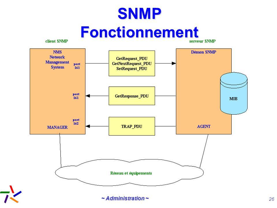 SNMP Fonctionnement