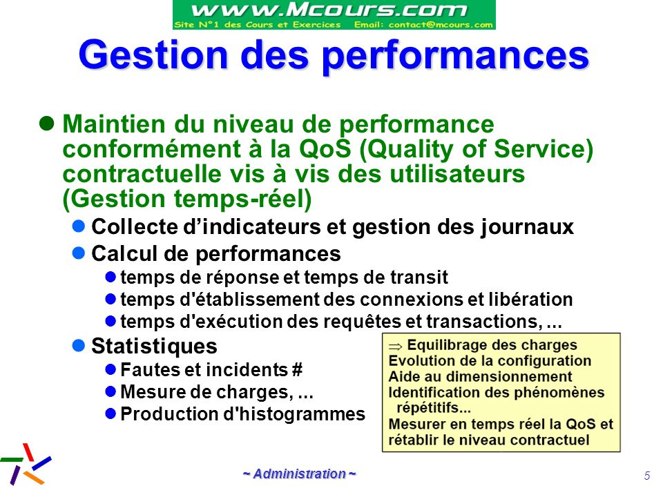 Gestion des performances