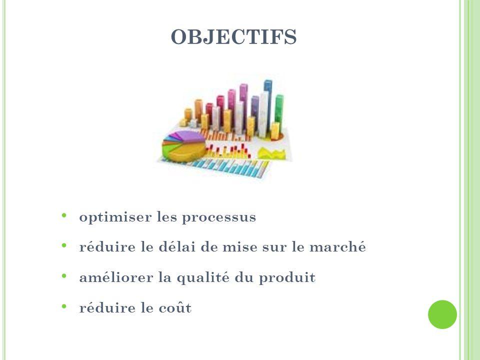 OBJECTIFS optimiser les processus