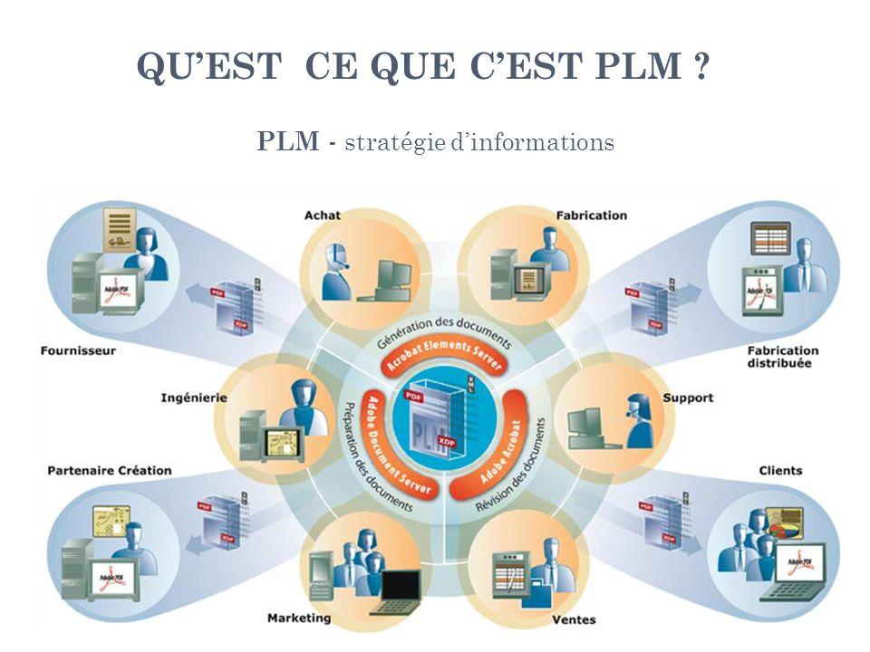 PLM - stratégie d'informations