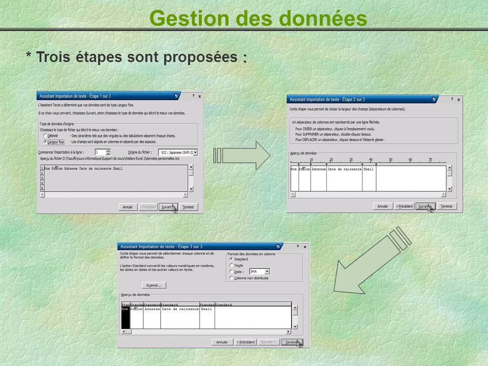 Gestion des données * Trois étapes sont proposées :
