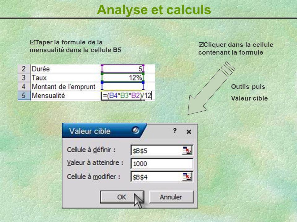 Analyse et calculs Taper la formule de la mensualité dans la cellule B5. Cliquer dans la cellule contenant la formule.