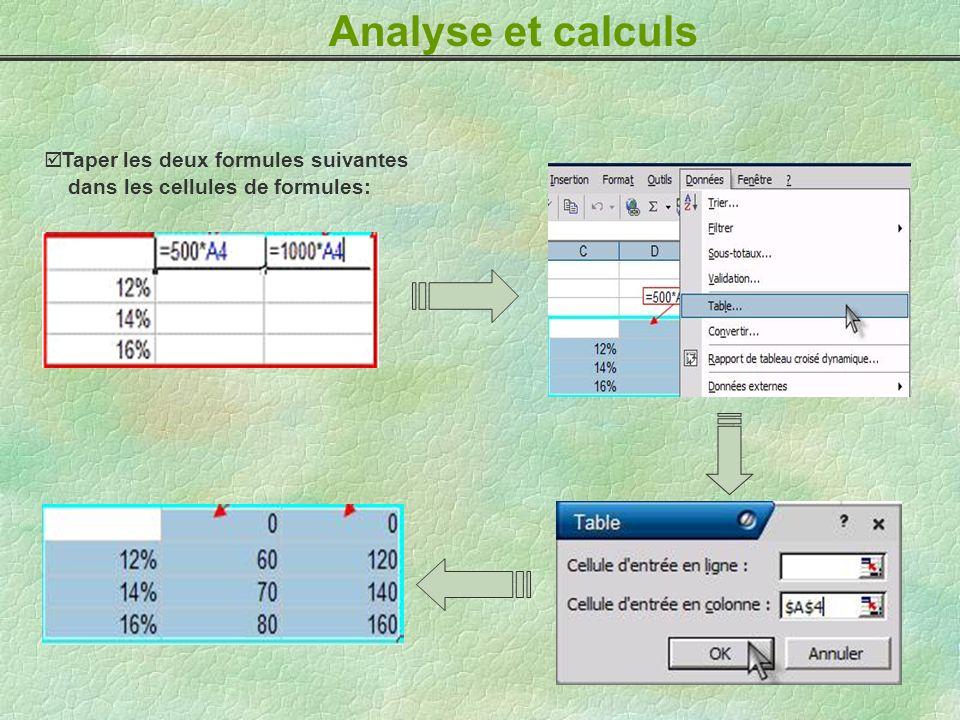 Analyse et calculs Taper les deux formules suivantes