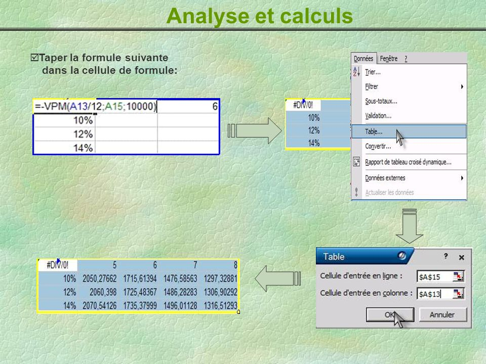 Analyse et calculs Taper la formule suivante