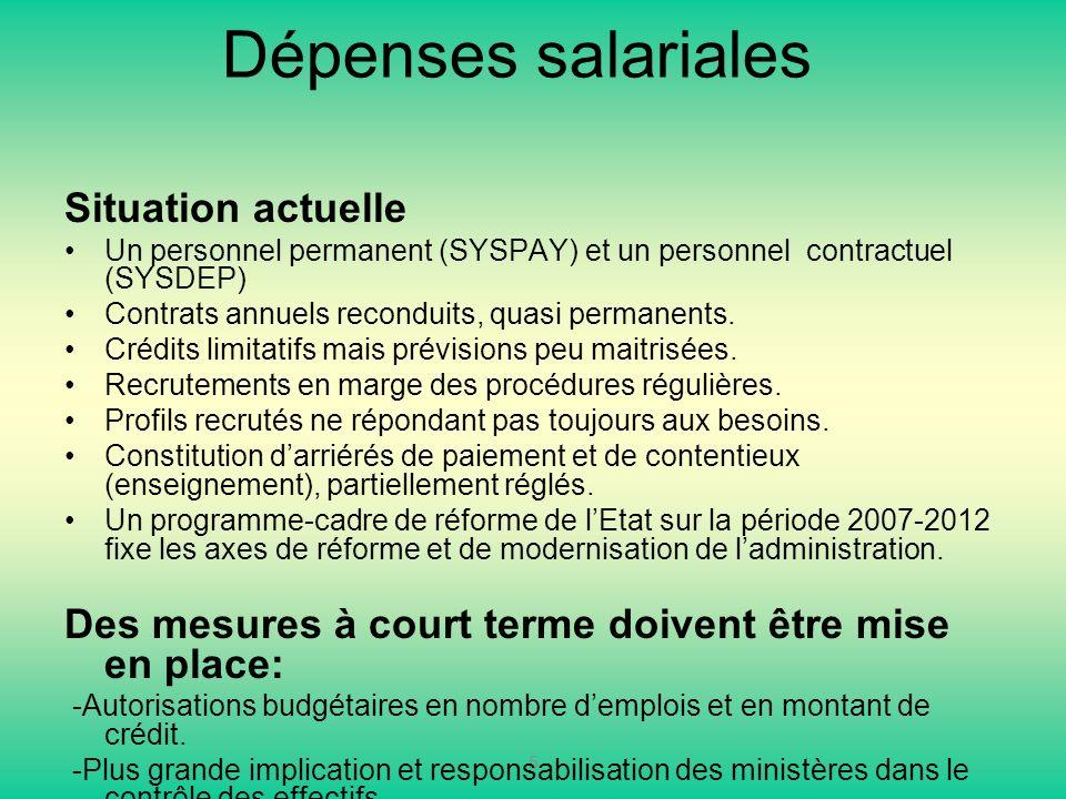 Dépenses salariales Situation actuelle