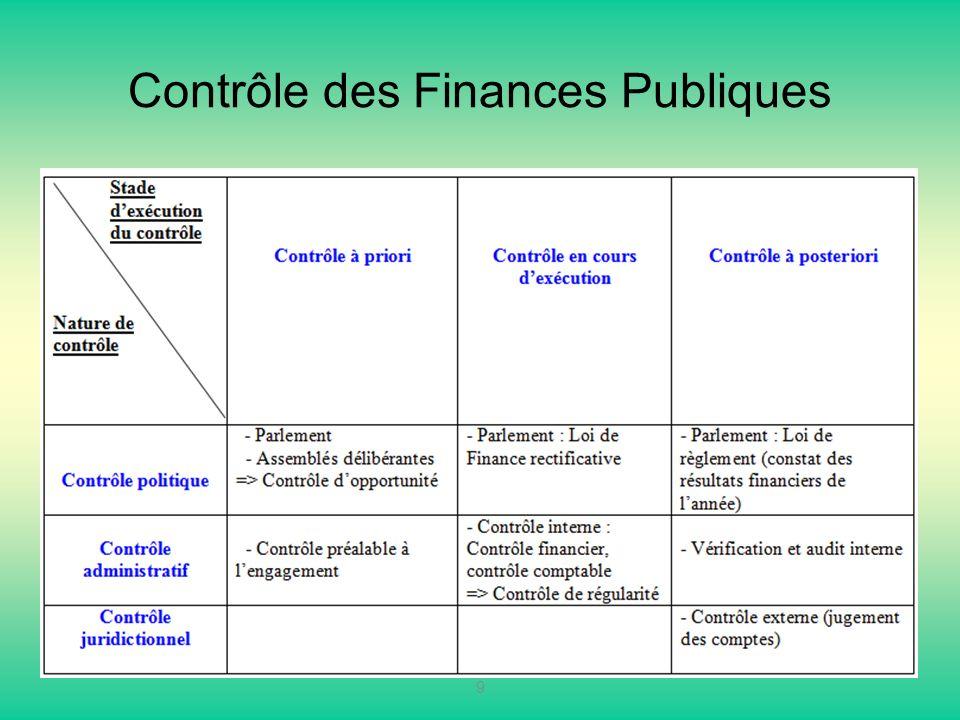 Contrôle des Finances Publiques