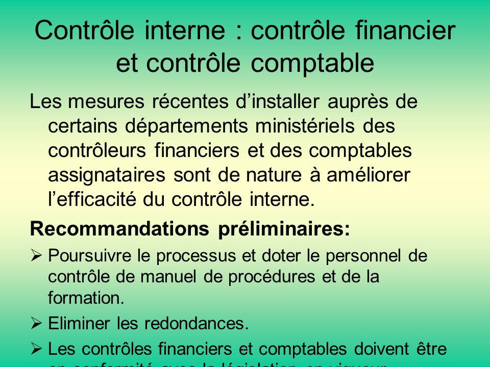 Contrôle interne : contrôle financier et contrôle comptable